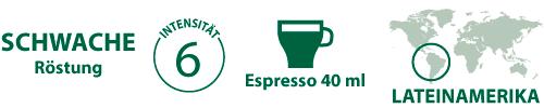 Eigenschaften Hausmischung STARBUCKS Nespresso