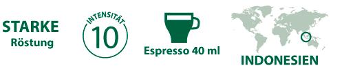 Eigenschaften Sumatra STARBUCKS Nespresso