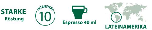 Caratteristiche Verona STARBUCKS Nespresso